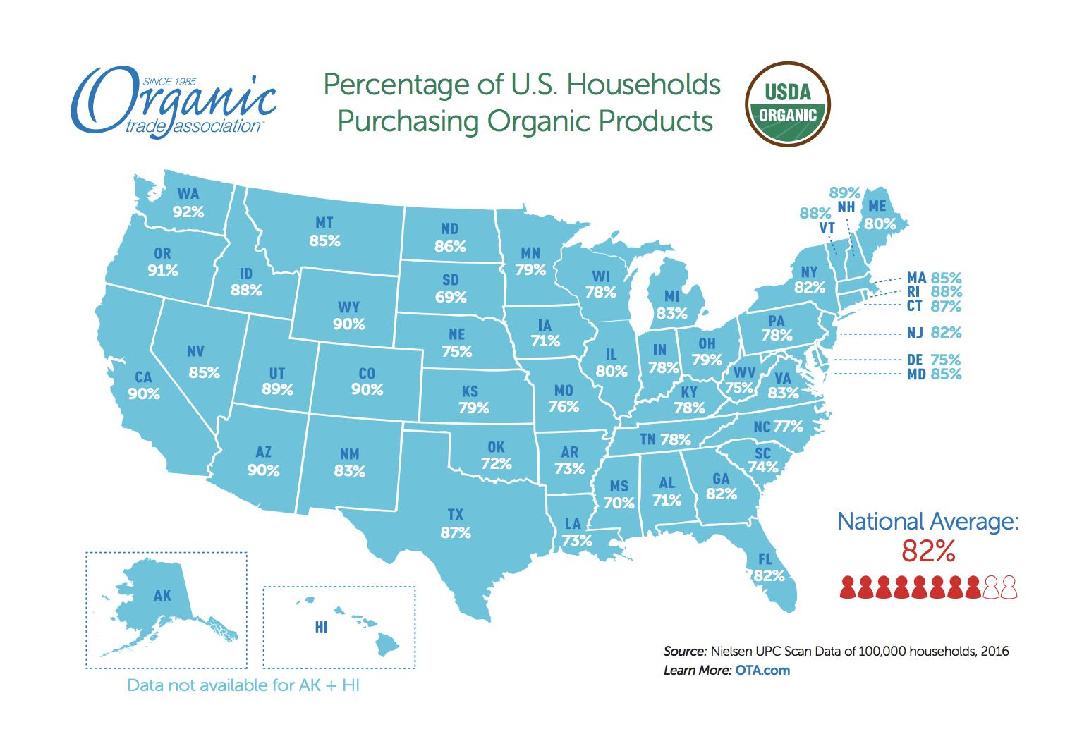 Organic Purchasing Study Map